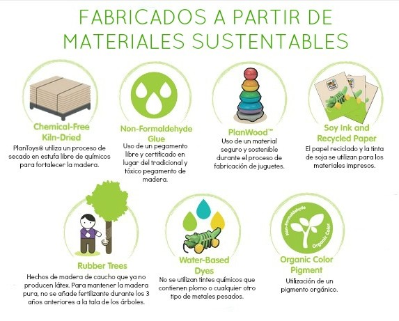 materiales sustentibles español